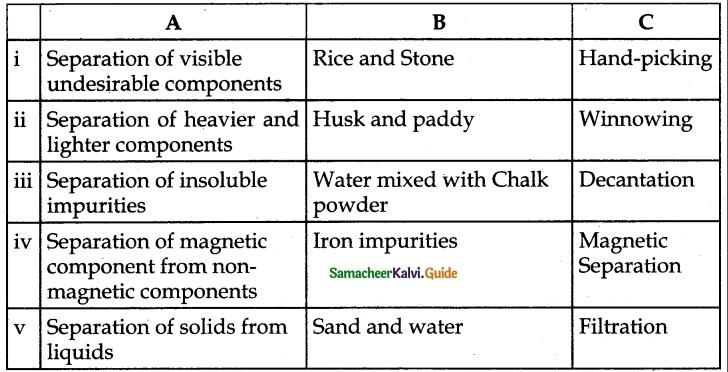 Samacheer Kalvi 6th Science Guide Term 1 Chapter 3 Matter Around Us 3