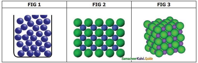 Samacheer Kalvi 6th Science Guide Term 1 Chapter 3 Matter Around Us 7