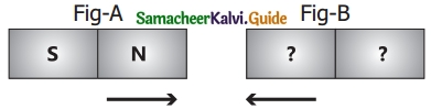 Samacheer Kalvi 6th Science Guide Term 3 Chapter 1 Magnetism 8