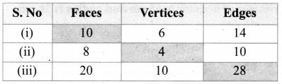 Samacheer Kalvi 8th Maths Guide Answers Chapter 2 Measurements Ex 2.4 20