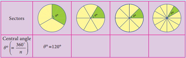Samacheer Kalvi 8th Maths Guide Answers Chapter 2 Measurements InText Questions 2