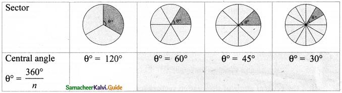 Samacheer Kalvi 8th Maths Guide Answers Chapter 2 Measurements InText Questions 3