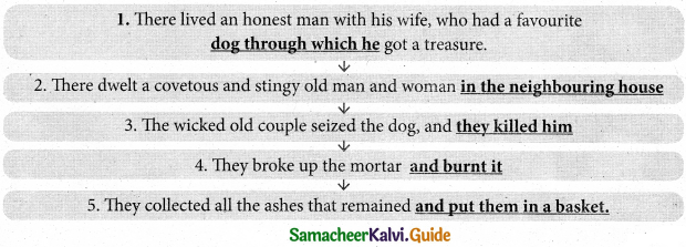 Samacheer Kalvi 9th English Guide Supplementary Chapter 1 The Envious Neighbour