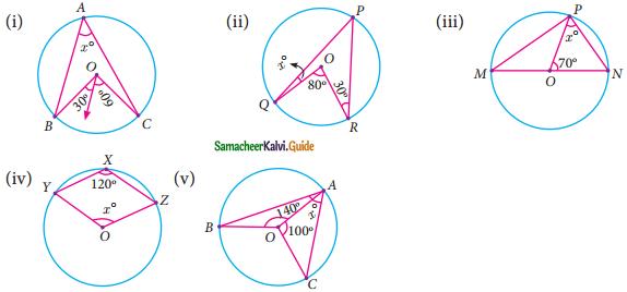Samacheer Kalvi 9th Maths Guide Chapter 4 Geometry Ex 4.3 7