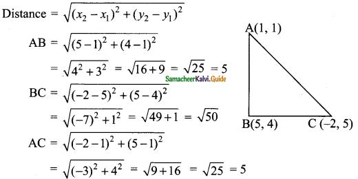 Samacheer Kalvi 9th Maths Guide Chapter 5 Coordinate Geometry Additional Questions 1