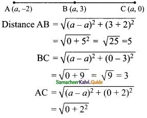 Samacheer Kalvi 9th Maths Guide Chapter 5 Coordinate Geometry Ex 5.2 6