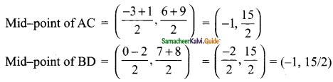 Samacheer Kalvi 9th Maths Guide Chapter 5 Coordinate Geometry Ex 5.3 11
