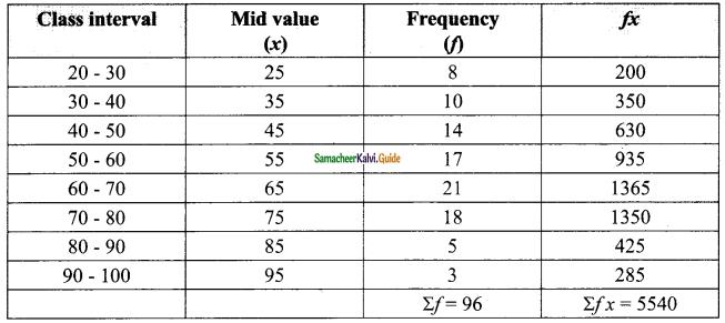 Samacheer Kalvi 9th Maths Guide Chapter 8 Statistics Additional Questions 3