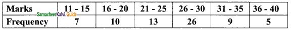 Samacheer Kalvi 9th Maths Guide Chapter 8 Statistics Additional Questions 6