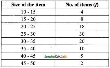 Samacheer Kalvi 9th Maths Guide Chapter 8 Statistics Additional Questions 9