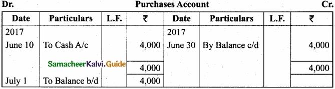 Tamil Nadu 11th Accountancy Model Question Paper 3 English Medium img 15