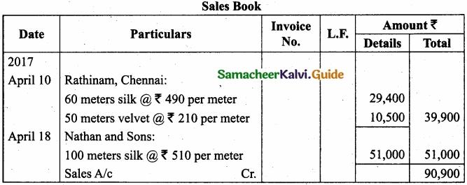 Tamil Nadu 11th Accountancy Model Question Paper 3 English Medium img 21