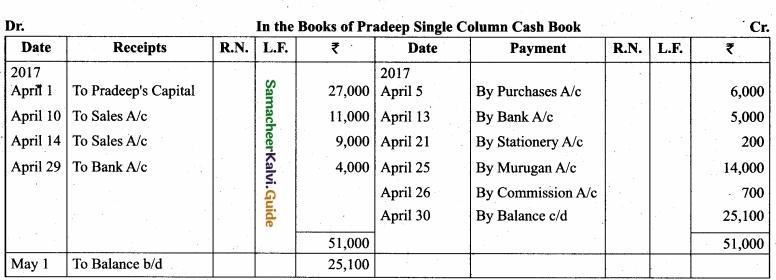 Tamil Nadu 11th Accountancy Model Question Paper 3 English Medium img 22a