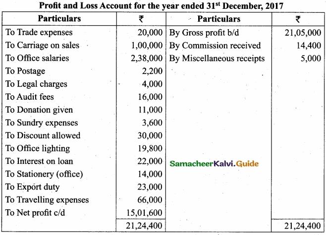 Tamil Nadu 11th Accountancy Model Question Paper 3 English Medium img 27