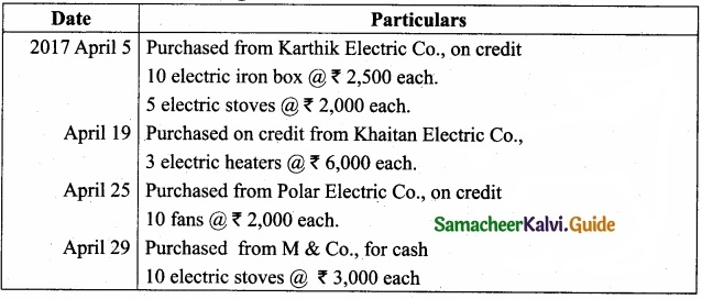 Tamil Nadu 11th Accountancy Model Question Paper 4 English Medium img 16