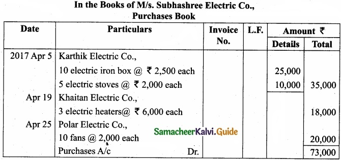 Tamil Nadu 11th Accountancy Model Question Paper 4 English Medium img 17