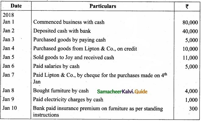 Tamil Nadu 11th Accountancy Model Question Paper 4 English Medium img 18