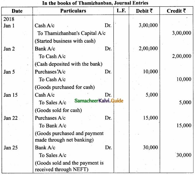 Tamil Nadu 11th Accountancy Model Question Paper 4 English Medium img 22