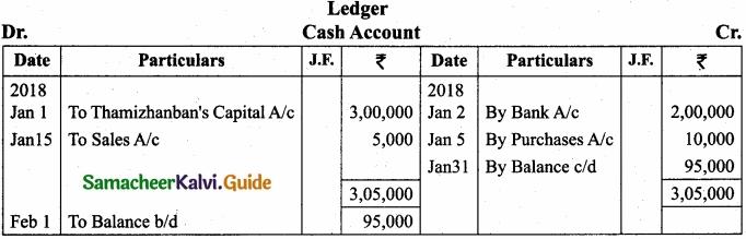 Tamil Nadu 11th Accountancy Model Question Paper 4 English Medium img 23