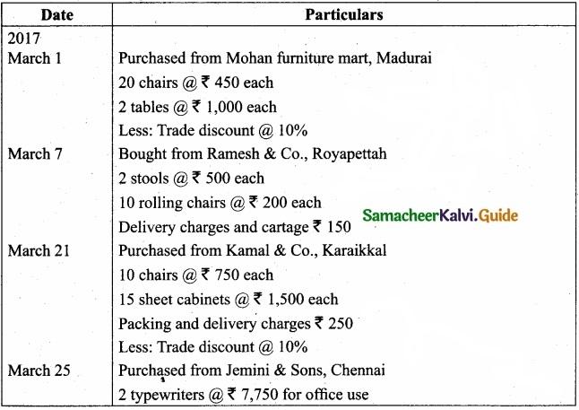 Tamil Nadu 11th Accountancy Model Question Paper 4 English Medium img 30