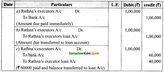 Tamil Nadu 12th Accountancy Model Question Paper 1 English Medium 10