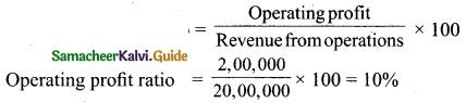 Tamil Nadu 12th Accountancy Model Question Paper 1 English Medium 16