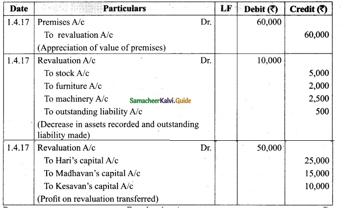 Tamil Nadu 12th Accountancy Model Question Paper 1 English Medium 26