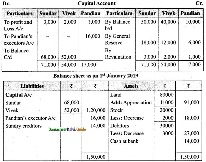 Tamil Nadu 12th Accountancy Model Question Paper 1 English Medium 30