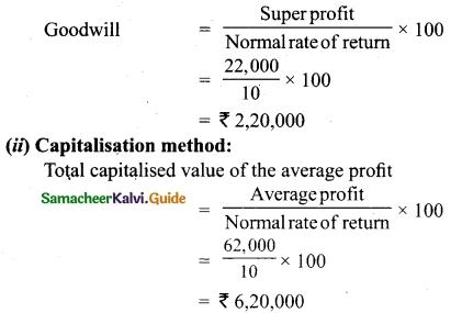 Tamil Nadu 12th Accountancy Model Question Paper 2 English Medium 36