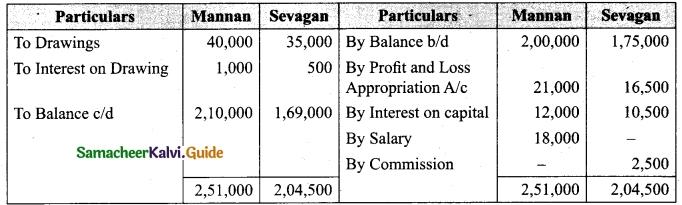 Tamil Nadu 12th Accountancy Model Question Paper 3 English Medium 13