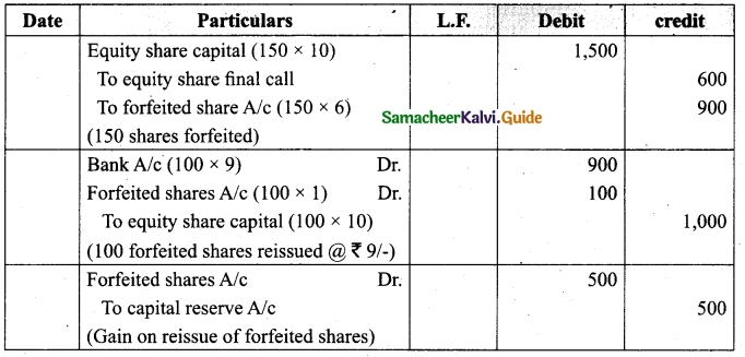 Tamil Nadu 12th Accountancy Model Question Paper 3 English Medium 17