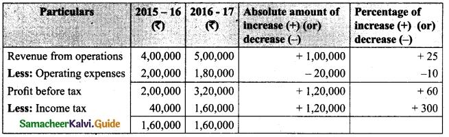 Tamil Nadu 12th Accountancy Model Question Paper 3 English Medium 19