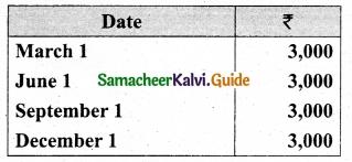 Tamil Nadu 12th Accountancy Model Question Paper 5 English Medium 11