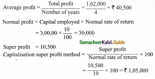 Tamil Nadu 12th Accountancy Model Question Paper 5 English Medium 34
