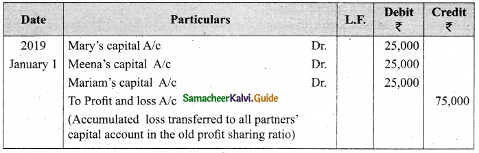 Tamil Nadu 12th Accountancy Model Question Paper 5 English Medium 4