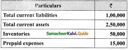 Tamil Nadu 12th Accountancy Model Question Paper 5 English Medium 5