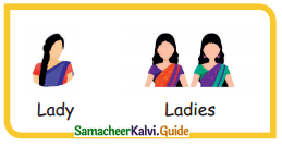 Samacheer Kalvi 4th English Guide Term 1 Prose Chapter 1 A World with Robots 13