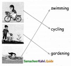 Samacheer Kalvi 4th English Guide Term 1 Prose Chapter 2 Do it yourself 2