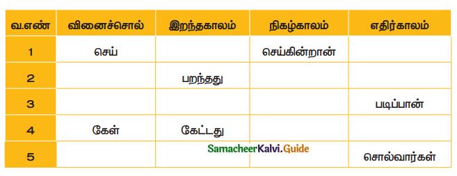 Samacheer Kalvi 4th Tamil Guide Chapter 15 ஆராய்ந்திட வேண்டும் 9