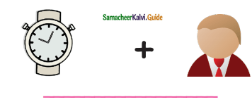 Samacheer Kalvi 5th English Guide Term 1 Prose Chapter 1 Earth, The Desolated Home 7