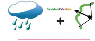 Samacheer Kalvi 5th English Guide Term 1 Prose Chapter 1 Earth, The Desolated Home 9