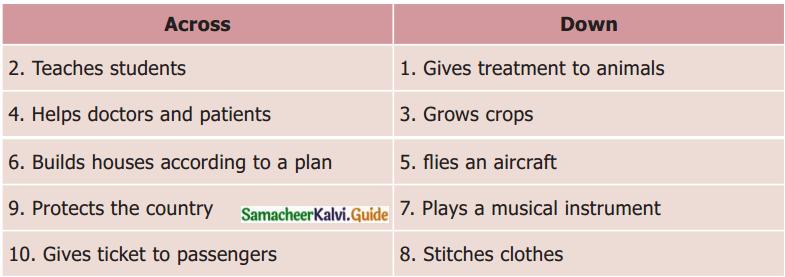 Samacheer Kalvi 7th English Guide Term 1 Prose Chapter 3 A Prayer to the Teacher 12