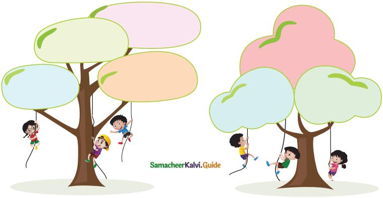 Samacheer Kalvi 7th English Guide Term 1 Prose Chapter 3 A Prayer to the Teacher 7