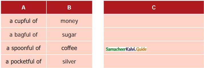Samacheer Kalvi 7th English Solutions Term 1 Prose Chapter 1 Eidgah 9