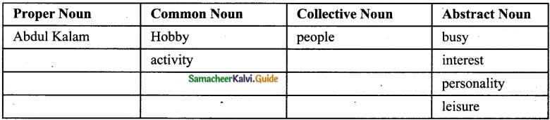 Samacheer Kalvi 8th English Guide Prose Chapter 1 The Nose-Jewel 6