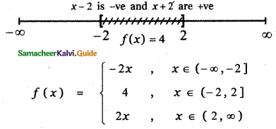 Samacheer Kalvi 11th Maths Guide Chapter 1 Sets, Relations and Functions Ex 1.5 8