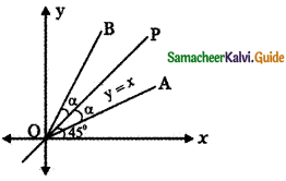 Samacheer Kalvi 11th Maths Guide Chapter 6 Two Dimensional Analytical Geometry Ex 6.4 2