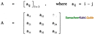 Samacheer Kalvi 11th Maths Guide Chapter 7 Matrices and Determinants Ex 7.1 62