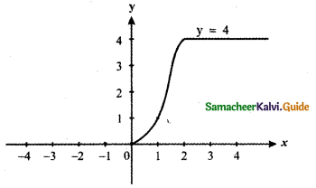 Samacheer Kalvi 11th Maths Guide Chapter 9 Limits and Continuity Ex 9.5 47