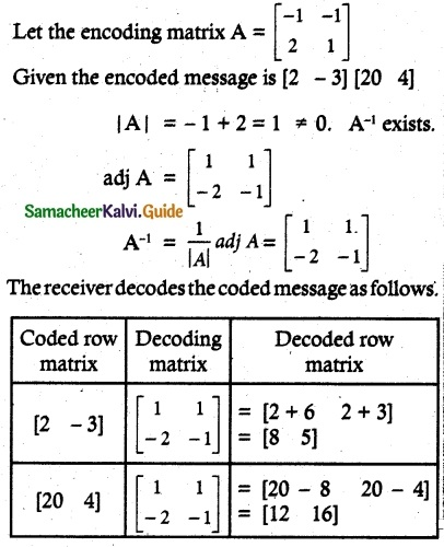 Samacheer Kalvi 12th Maths Guide Chapter 1 Applications of Matrices and Determinants Ex 1.1 42